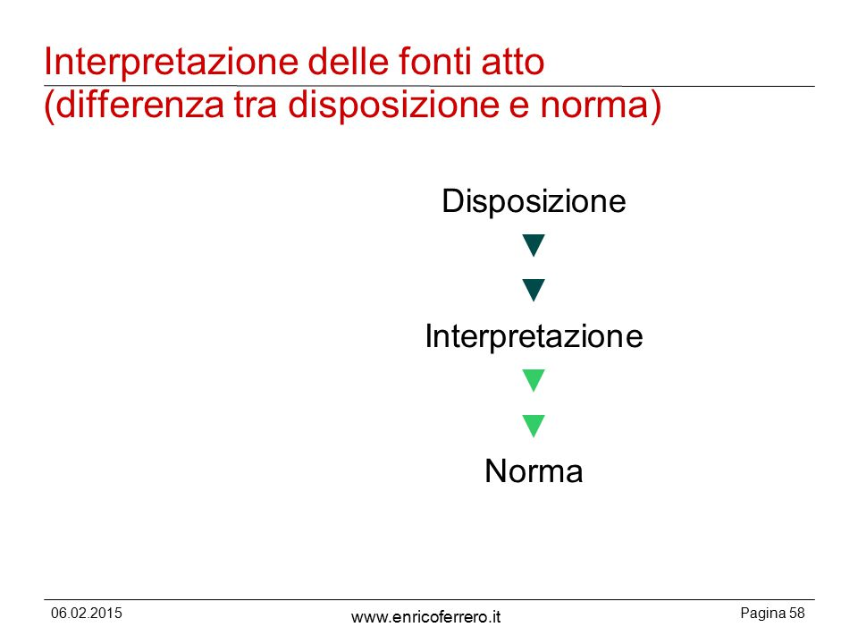 Interpretazione delle fonti atto (differenza tra disposizione e norma)