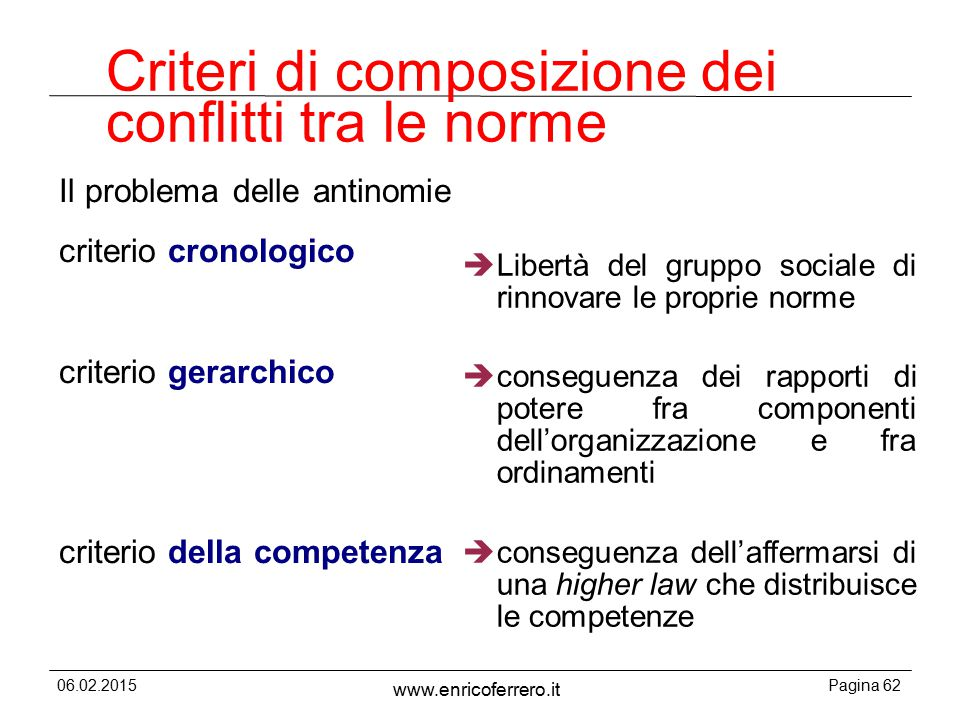 Criteri di composizione dei conflitti tra le norme