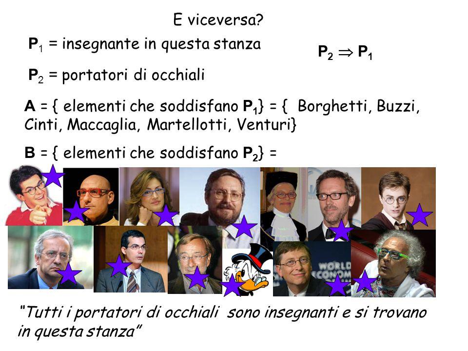 E viceversa P1 = insegnante in questa stanza. P2  P1. P2 = portatori di occhiali.