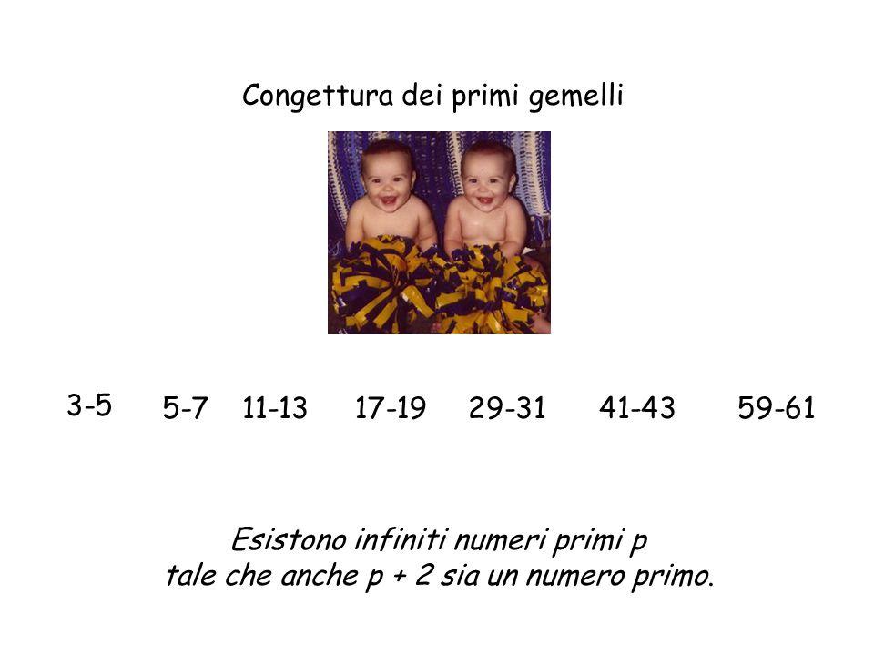 Congettura dei primi gemelli