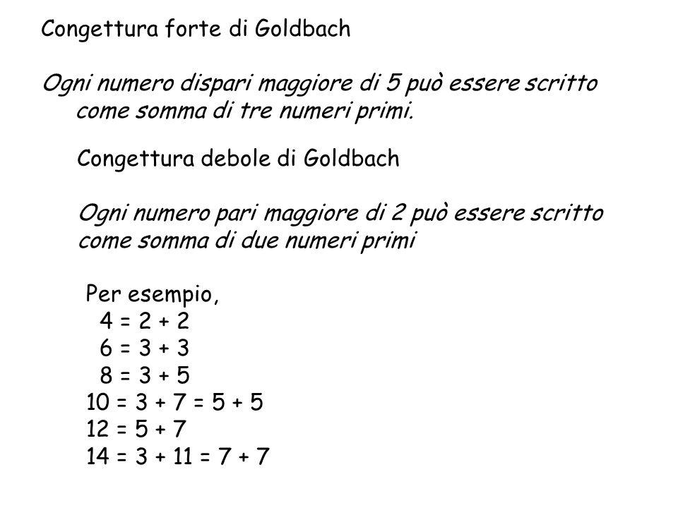 Congettura forte di Goldbach