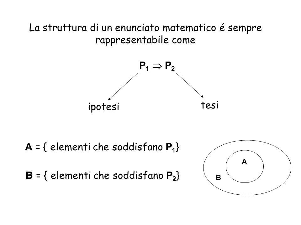 La struttura di un enunciato matematico é sempre rappresentabile come