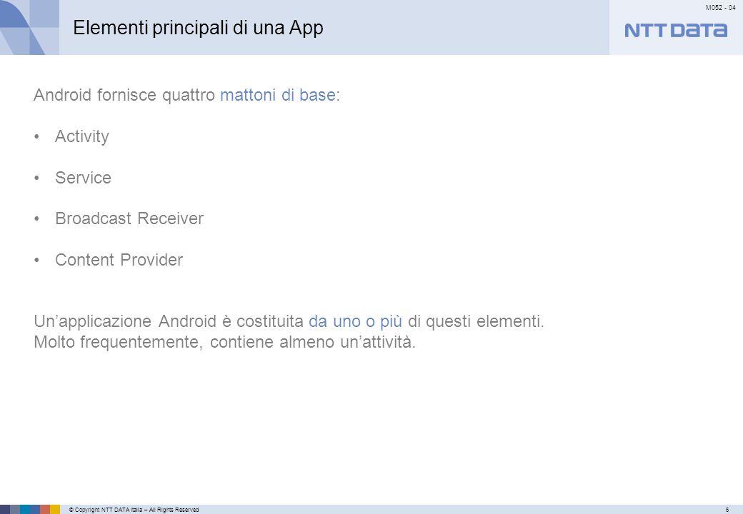 Elementi principali di una App: Activity