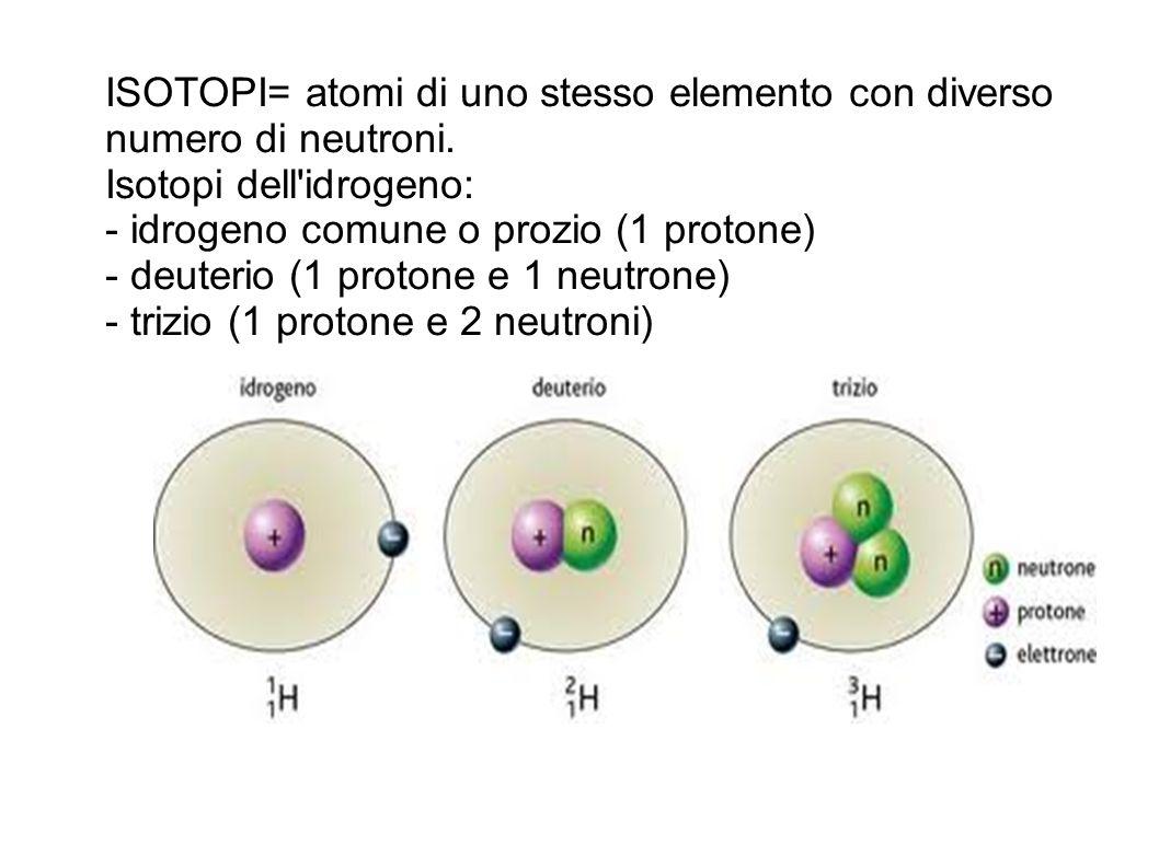ISOTOPI= atomi di uno stesso elemento con diverso