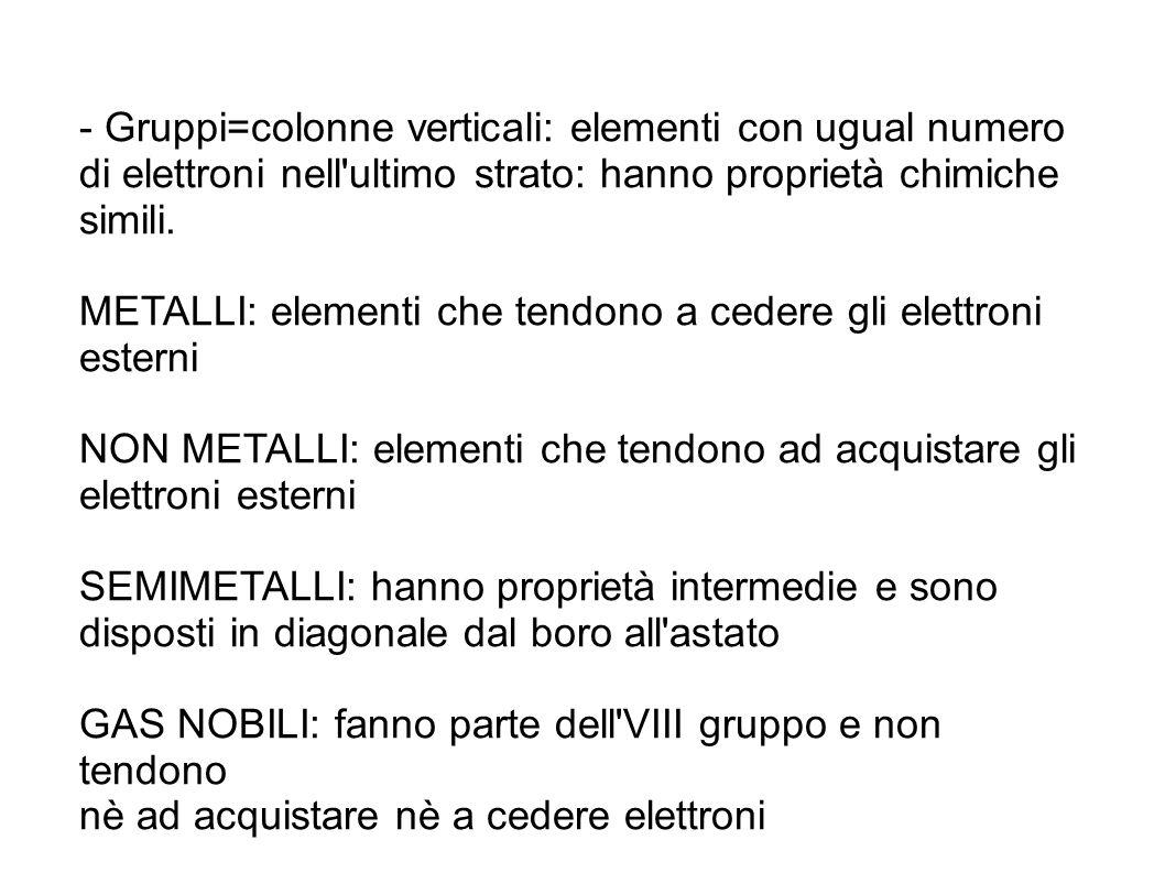 - Gruppi=colonne verticali: elementi con ugual numero