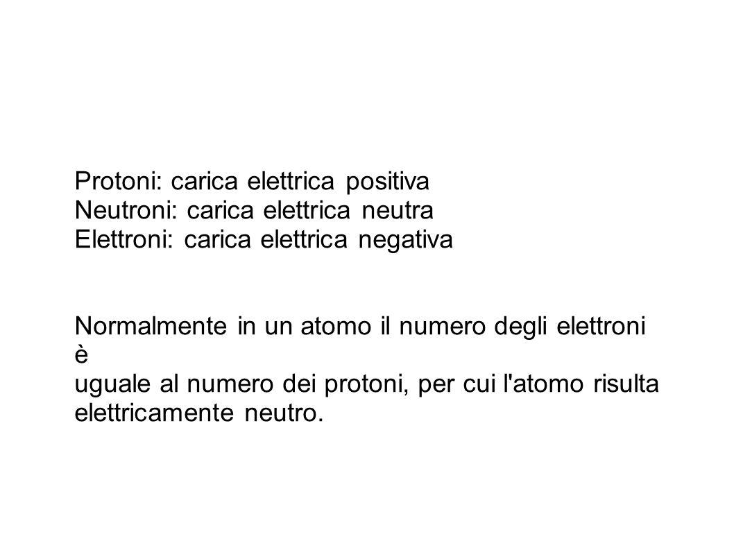 Protoni: carica elettrica positiva