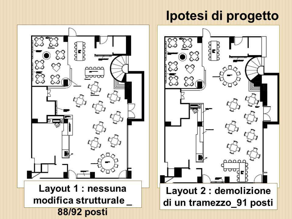 Ipotesi di progetto Layout 1 : nessuna modifica strutturale _ 88/92 posti.