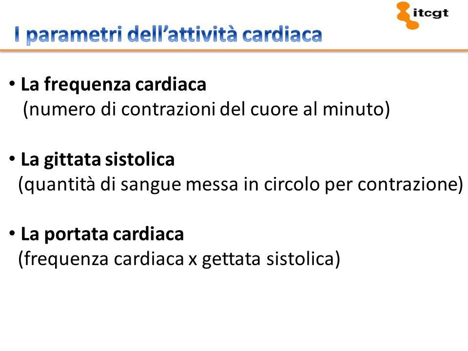I parametri dell'attività cardiaca