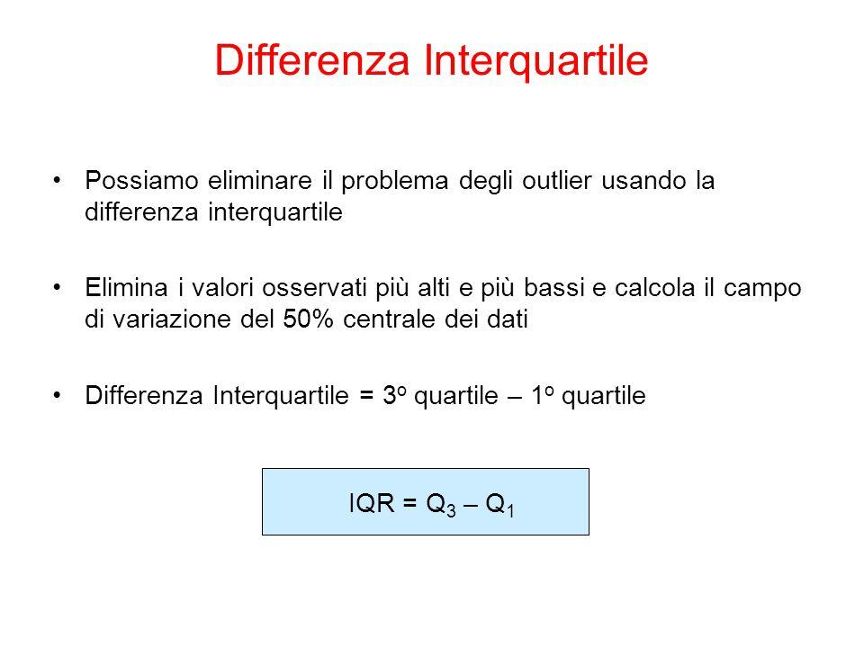 Differenza Interquartile