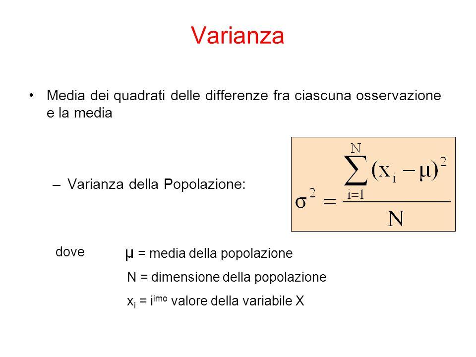 Varianza Media dei quadrati delle differenze fra ciascuna osservazione e la media. Varianza della Popolazione:
