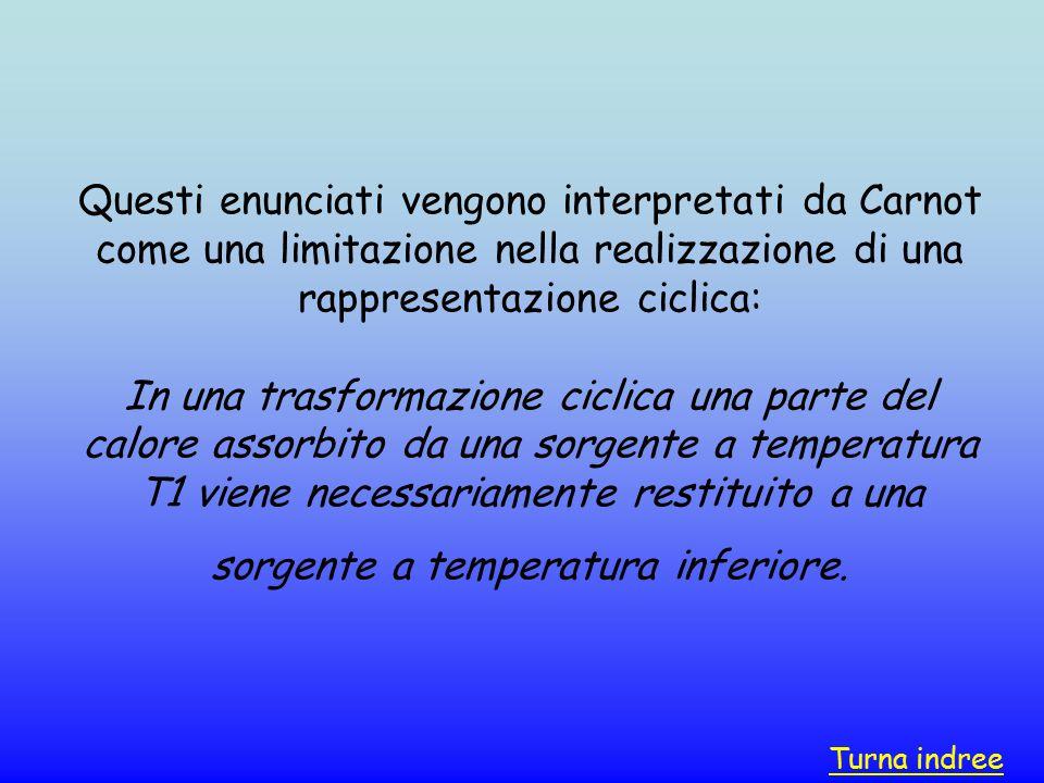 Questi enunciati vengono interpretati da Carnot come una limitazione nella realizzazione di una rappresentazione ciclica: In una trasformazione ciclica una parte del calore assorbito da una sorgente a temperatura T1 viene necessariamente restituito a una sorgente a temperatura inferiore.