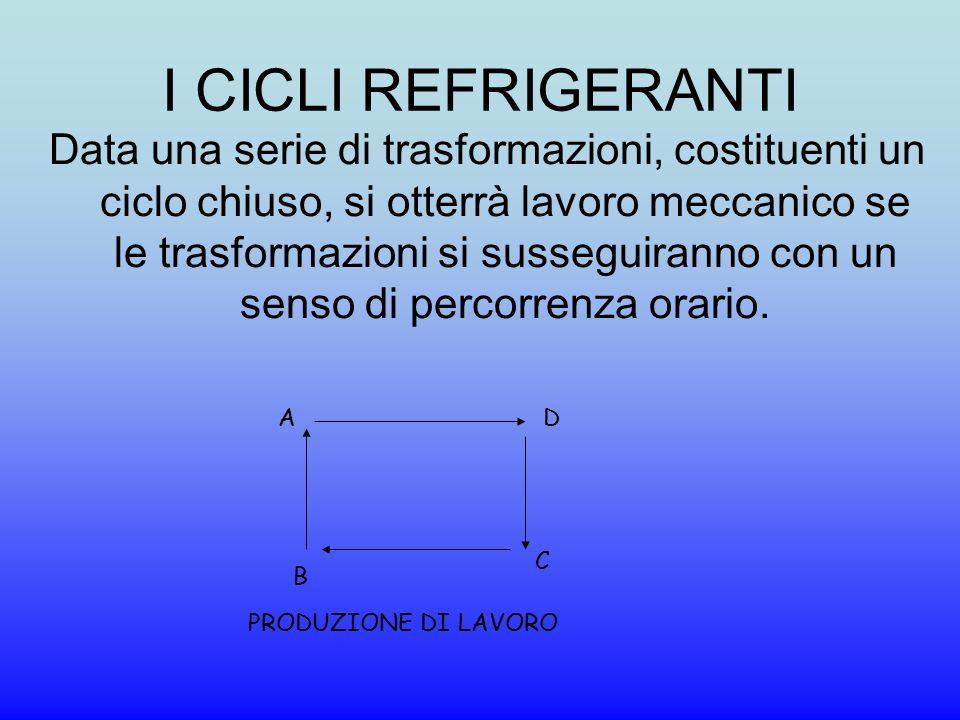 I CICLI REFRIGERANTI
