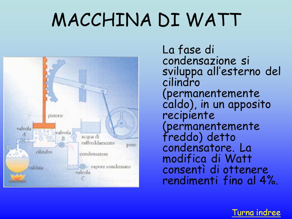 MACCHINA DI WATT Turna indree