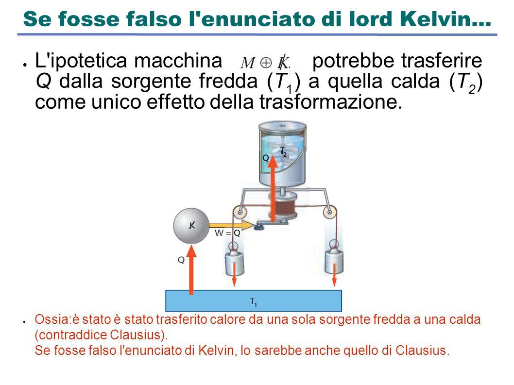 Se fosse falso l enunciato di lord Kelvin...