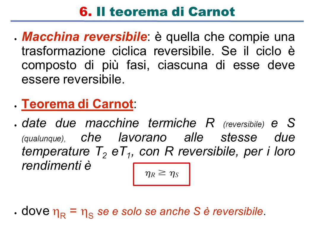 dove R = S se e solo se anche S è reversibile.