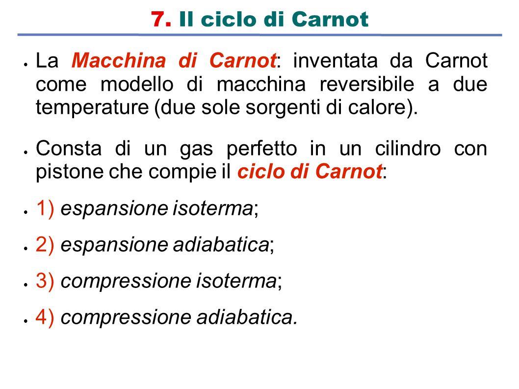 1) espansione isoterma; 2) espansione adiabatica;