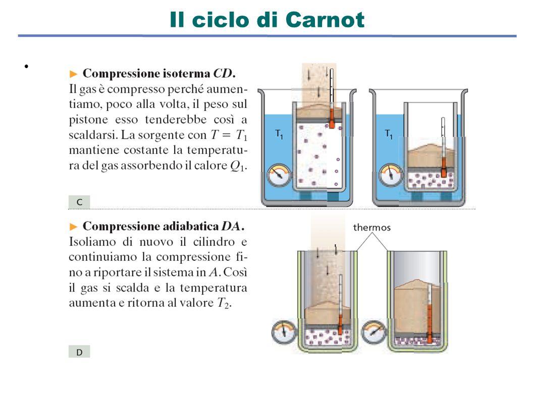 Il ciclo di Carnot k 34