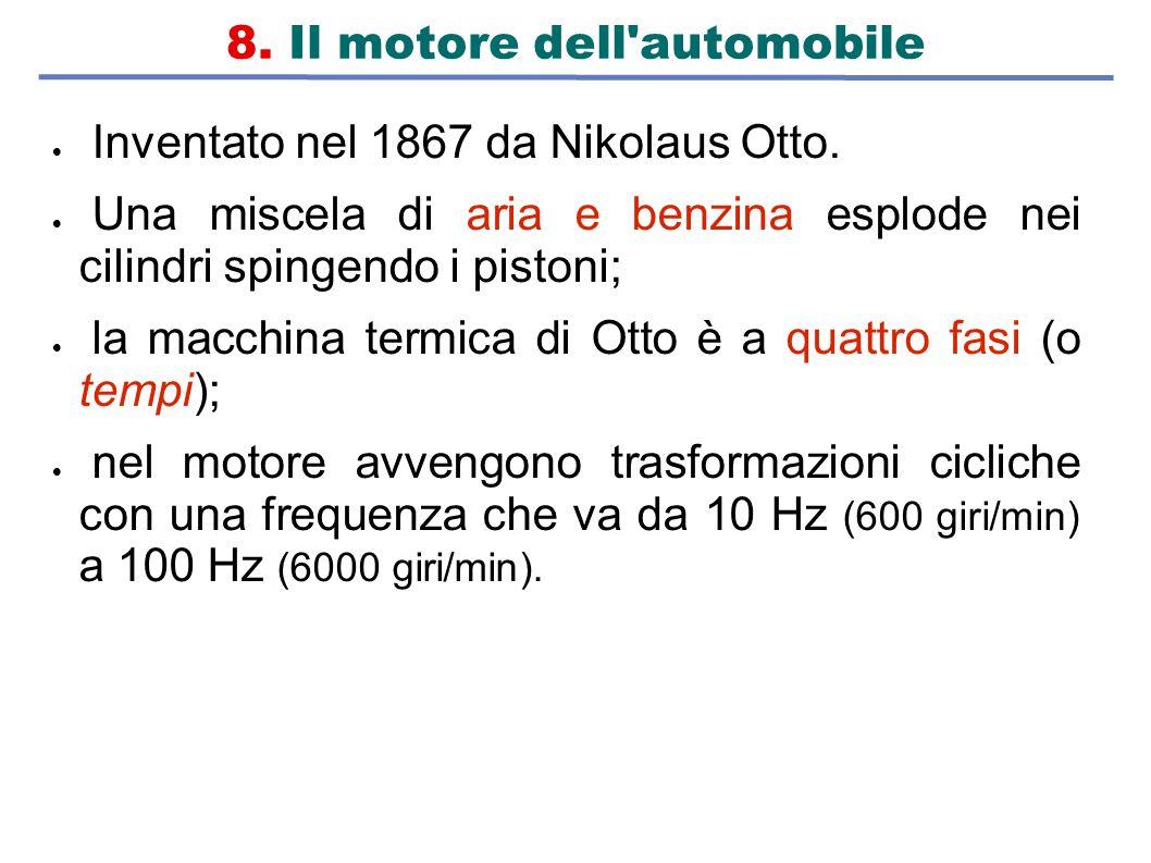 8. Il motore dell automobile