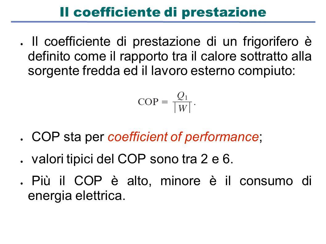 Il coefficiente di prestazione