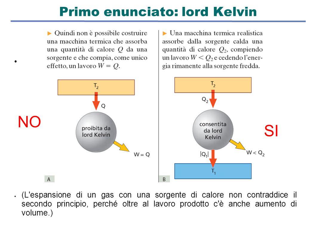 Primo enunciato: lord Kelvin