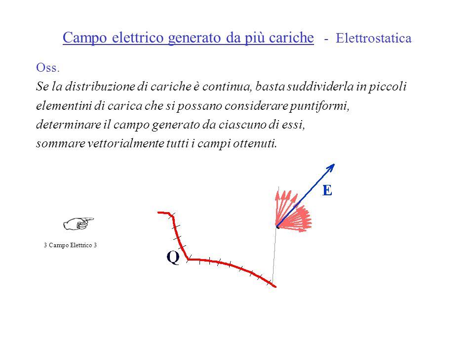 Campo elettrico generato da più cariche - Elettrostatica