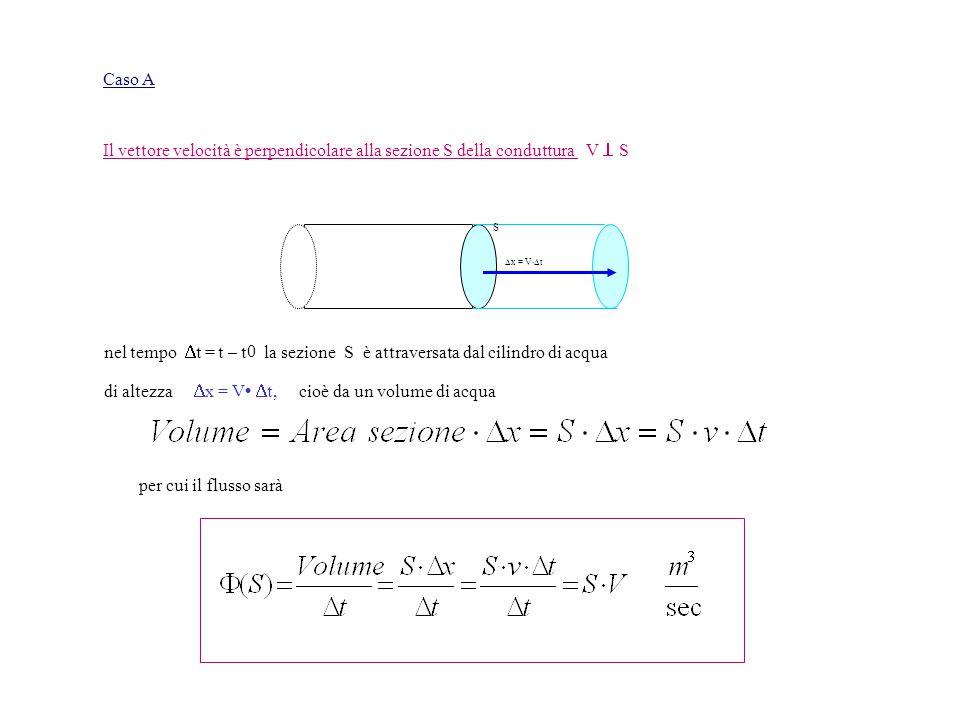 di altezza x = V t, cioè da un volume di acqua