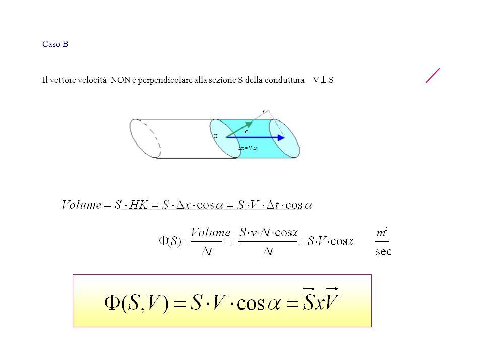 Caso B Il vettore velocità NON è perpendicolare alla sezione S della conduttura V  S. x = Vt.