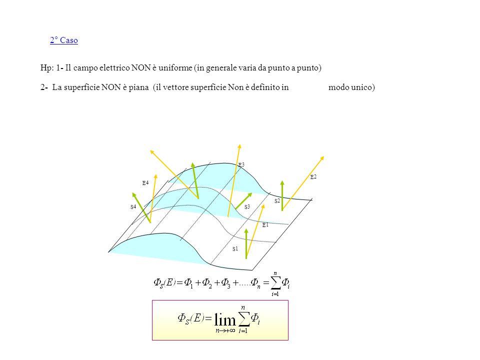 2° Caso Hp: 1- Il campo elettrico NON è uniforme (in generale varia da punto a punto)