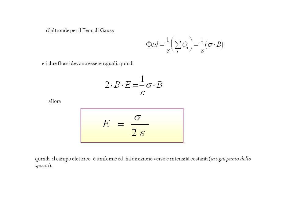 d'altronde per il Teor. di Gauss