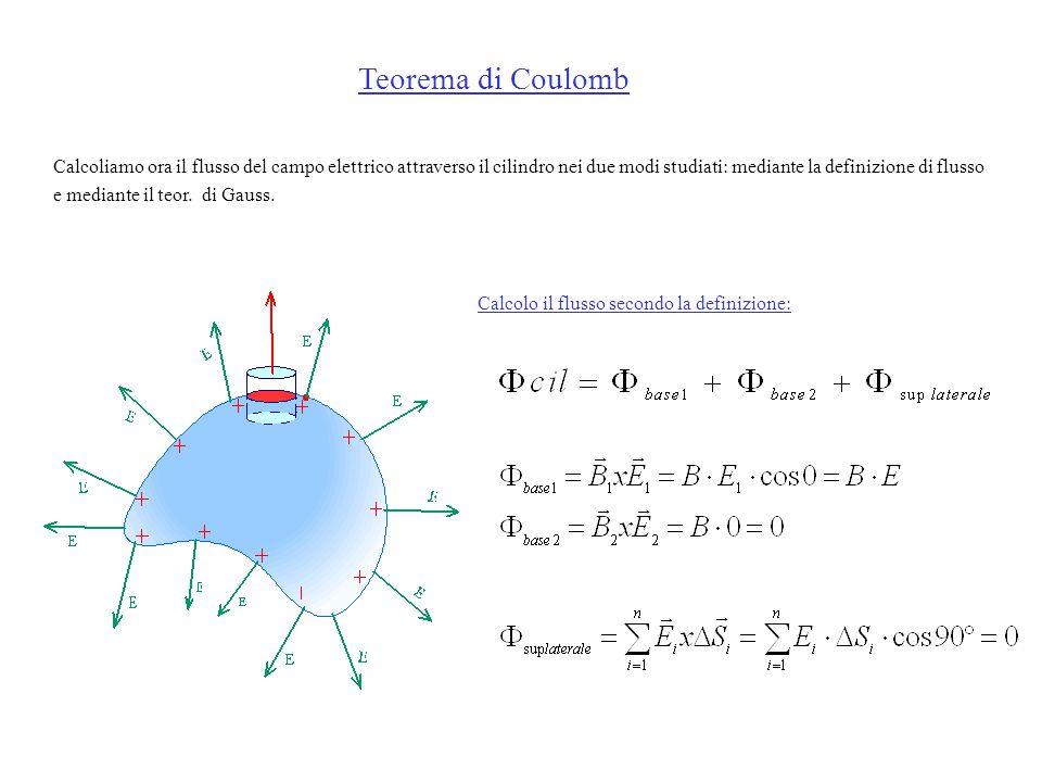 Teorema di Coulomb