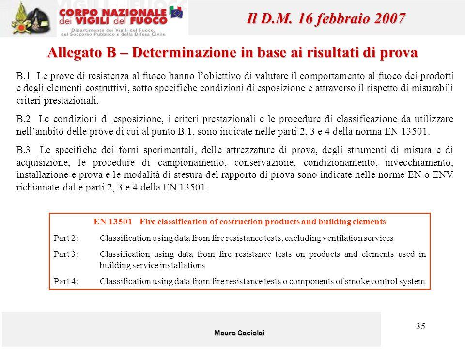 Allegato B – Determinazione in base ai risultati di prova