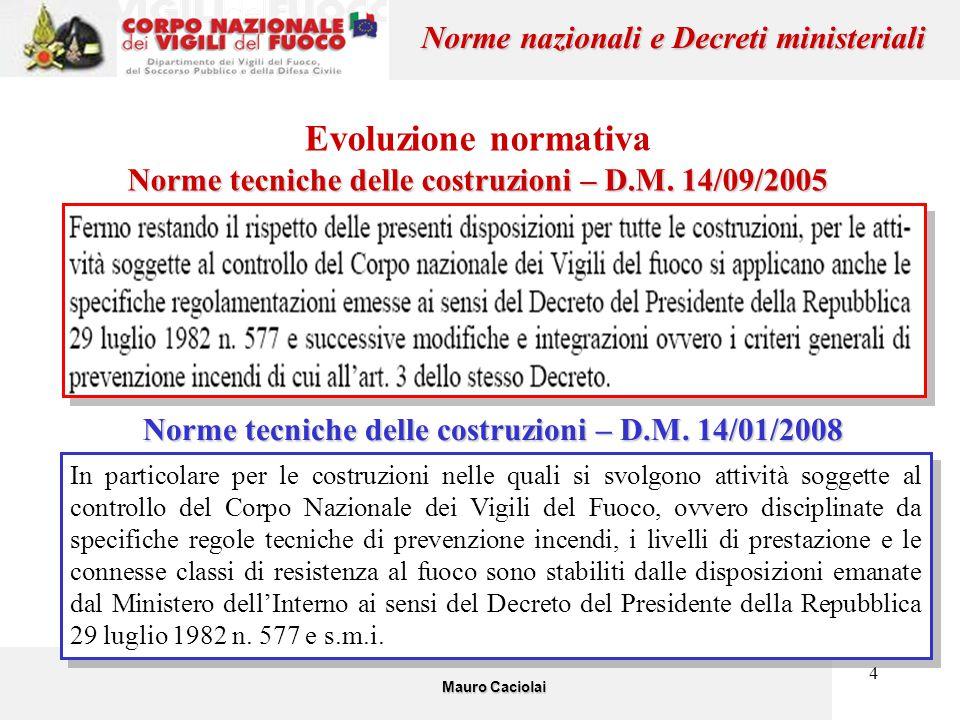 Evoluzione normativa Norme nazionali e Decreti ministeriali