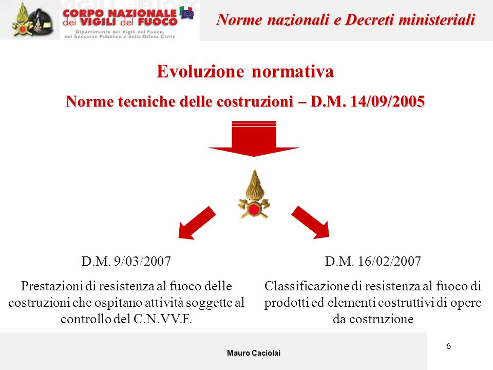 Norme tecniche delle costruzioni – D.M. 14/09/2005