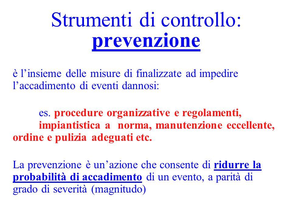 Strumenti di controllo: prevenzione
