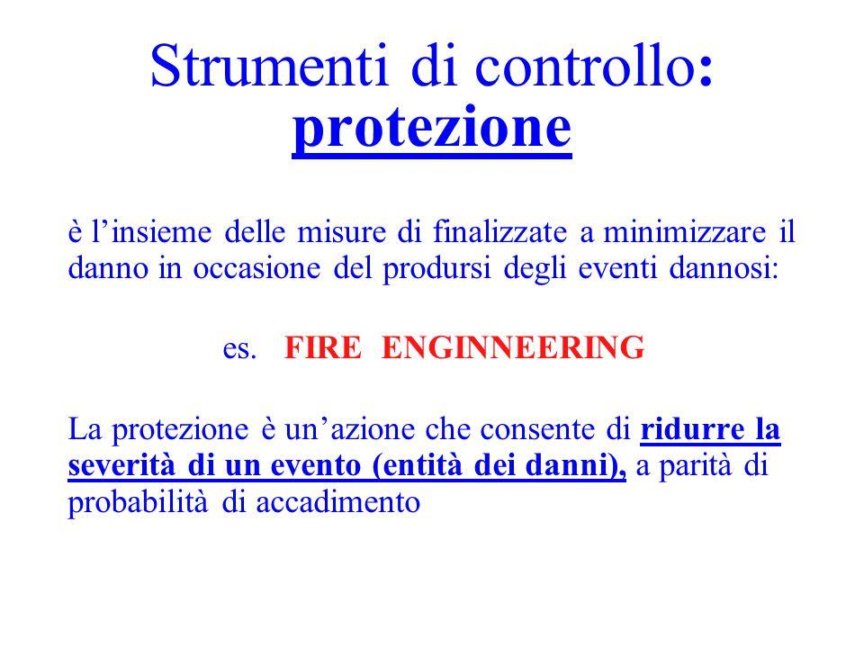 Strumenti di controllo: protezione