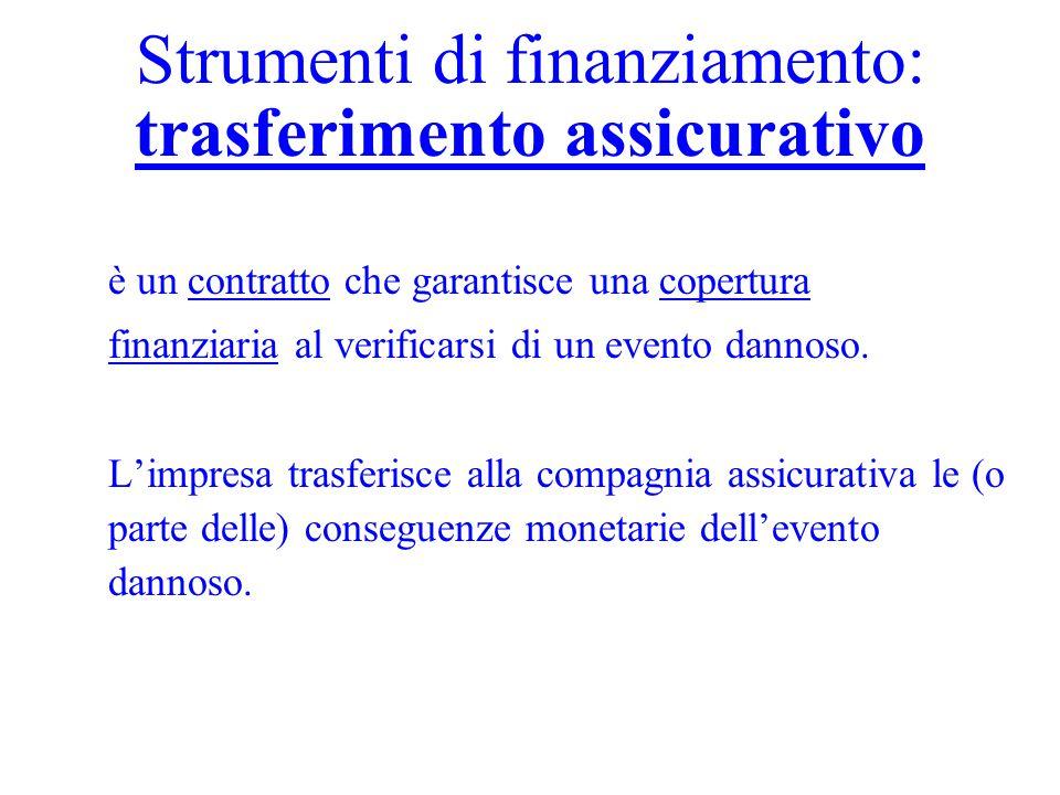 Strumenti di finanziamento: trasferimento assicurativo