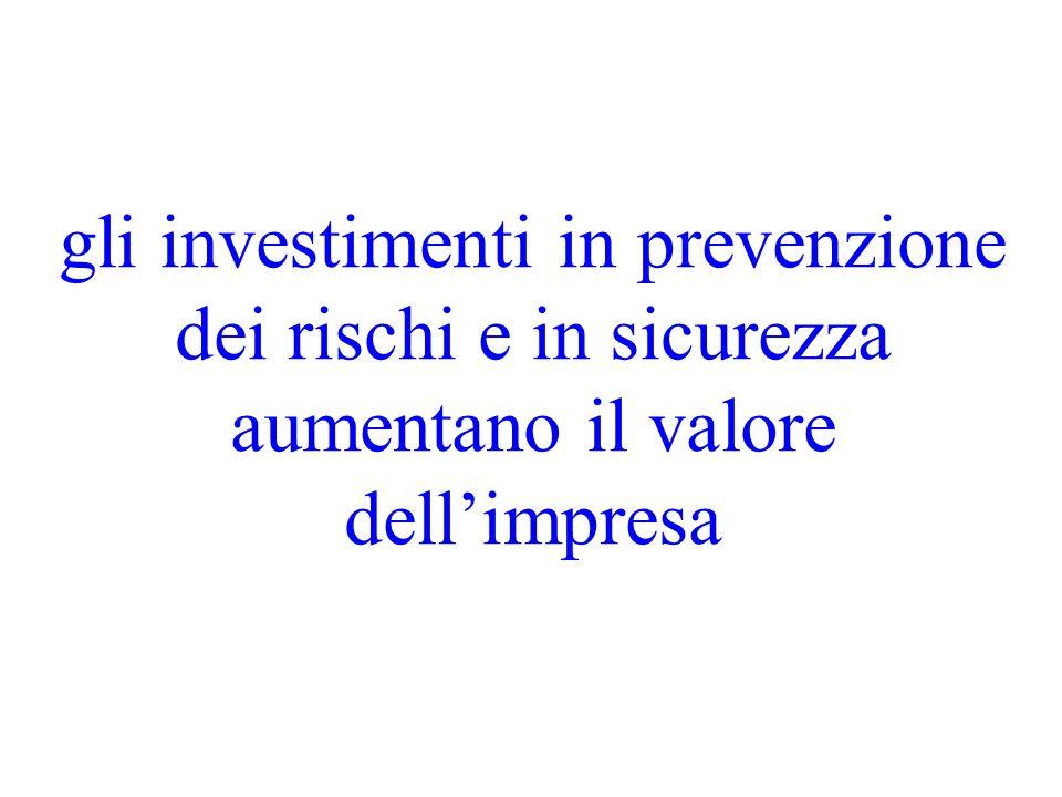 gli investimenti in prevenzione dei rischi e in sicurezza aumentano il valore dell'impresa