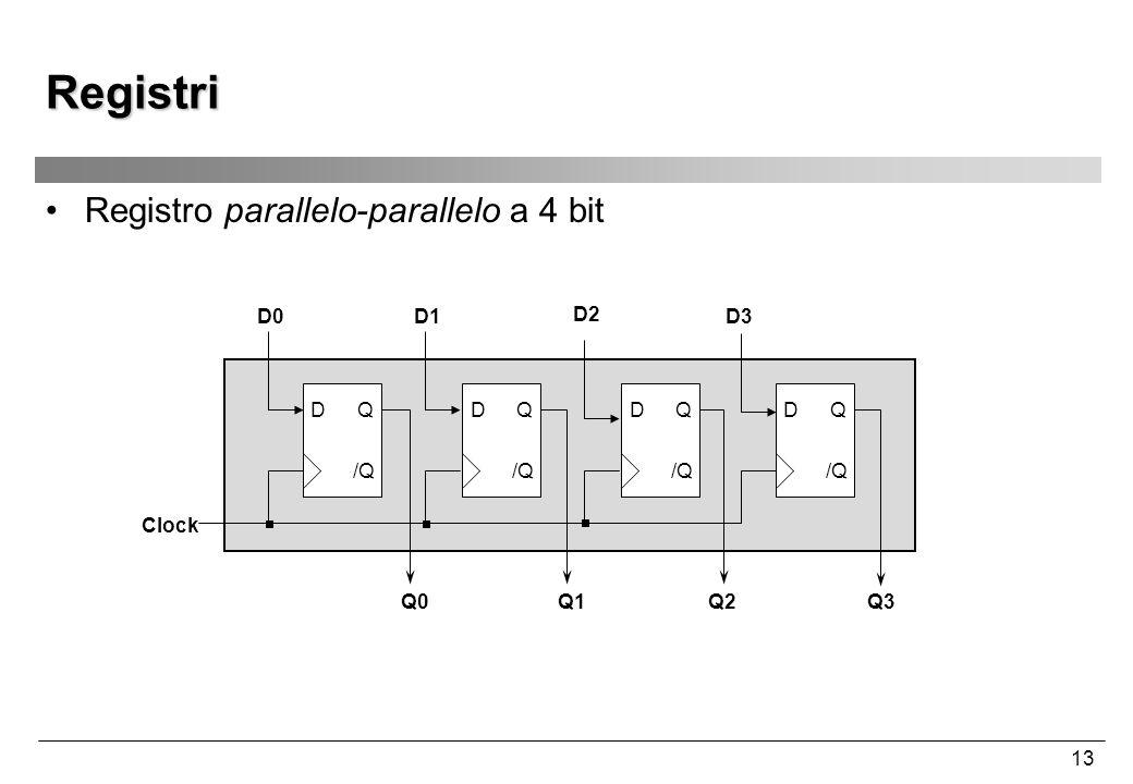 Registri Registro parallelo-parallelo a 4 bit D0 D1 D2 D3 D /Q Q D /Q