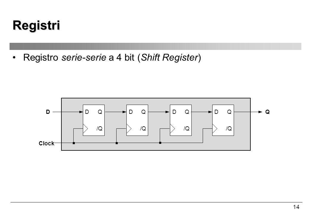 Registri Registro serie-serie a 4 bit (Shift Register) D /Q Q D /Q Q D