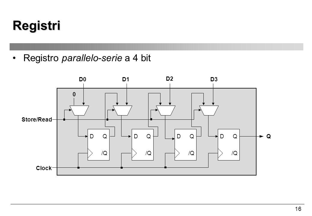 Registri Registro parallelo-serie a 4 bit D0 D1 D2 D3 Store/Read D /Q