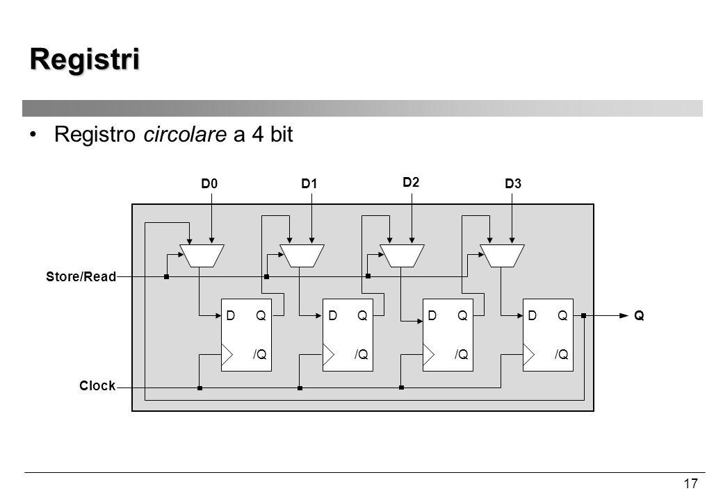Registri Registro circolare a 4 bit D0 D1 D2 D3 Store/Read D /Q Q D /Q