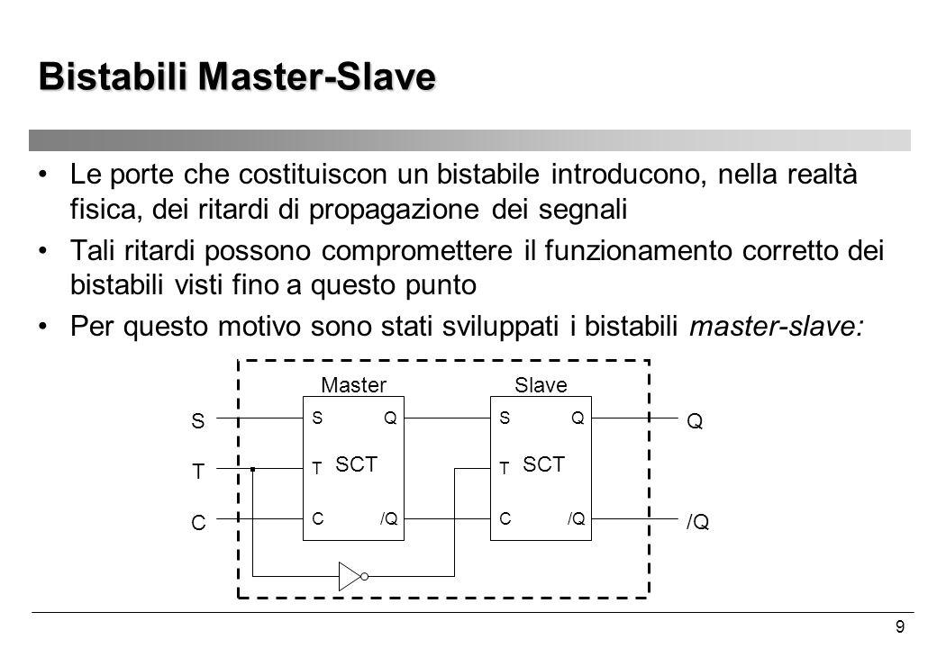 Bistabili Master-Slave