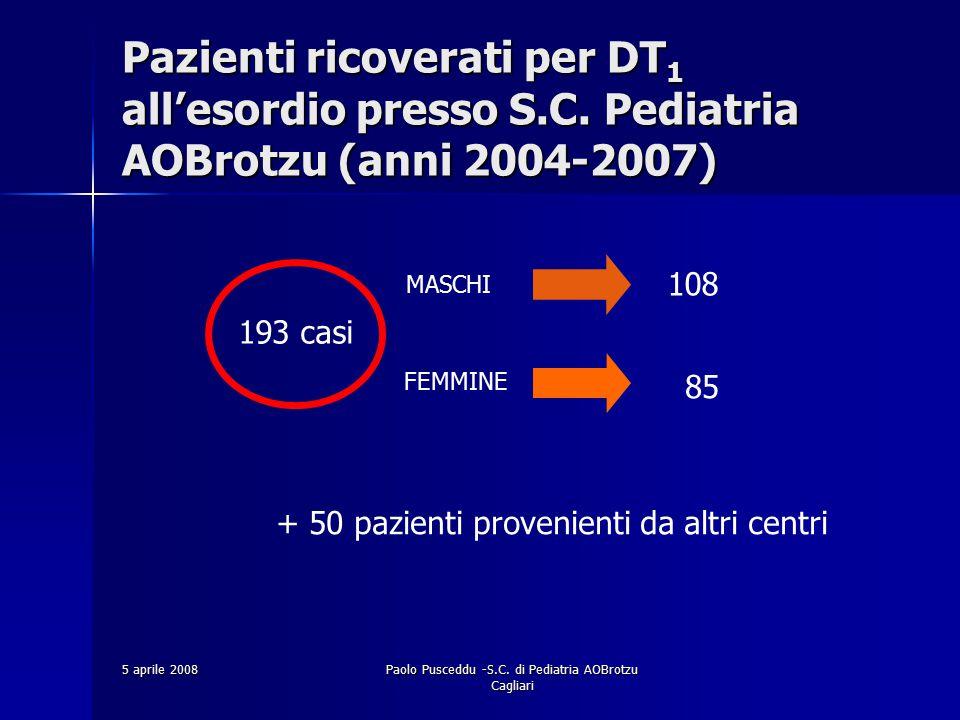 Paolo Pusceddu -S.C. di Pediatria AOBrotzu Cagliari