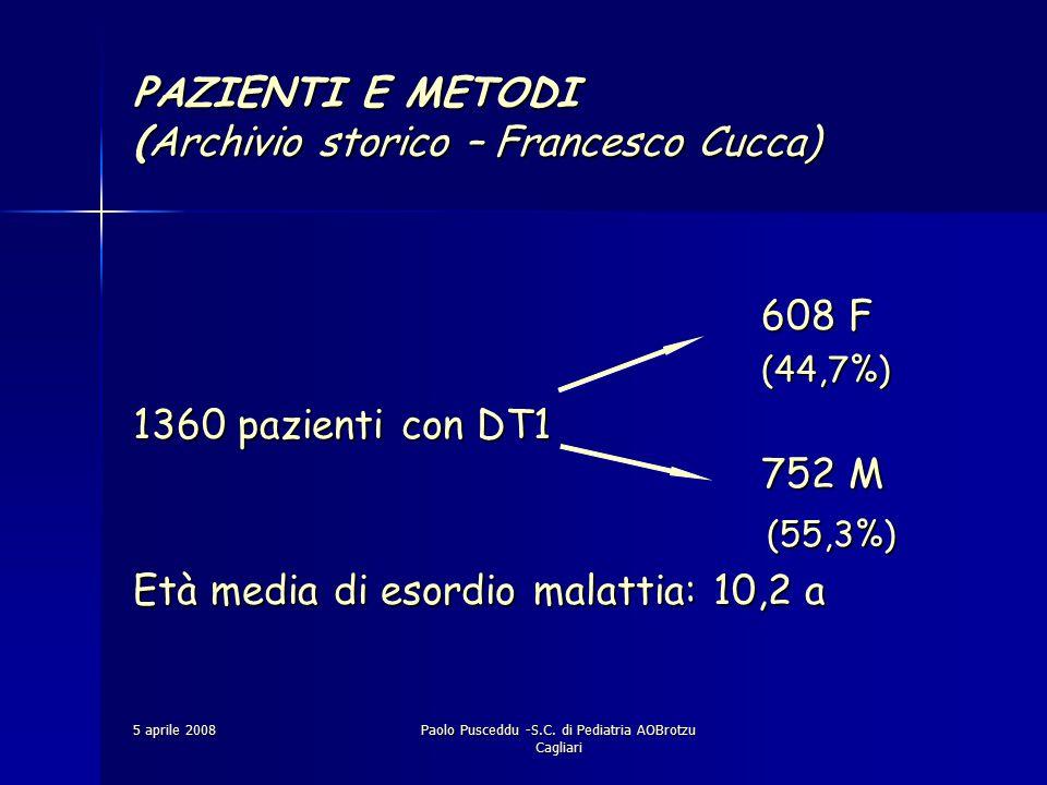 PAZIENTI E METODI (Archivio storico – Francesco Cucca)
