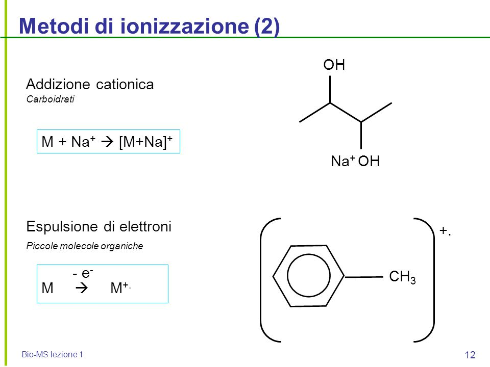 Piccole molecole organiche