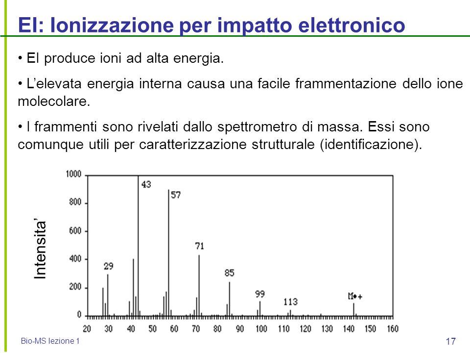EI: Ionizzazione per impatto elettronico