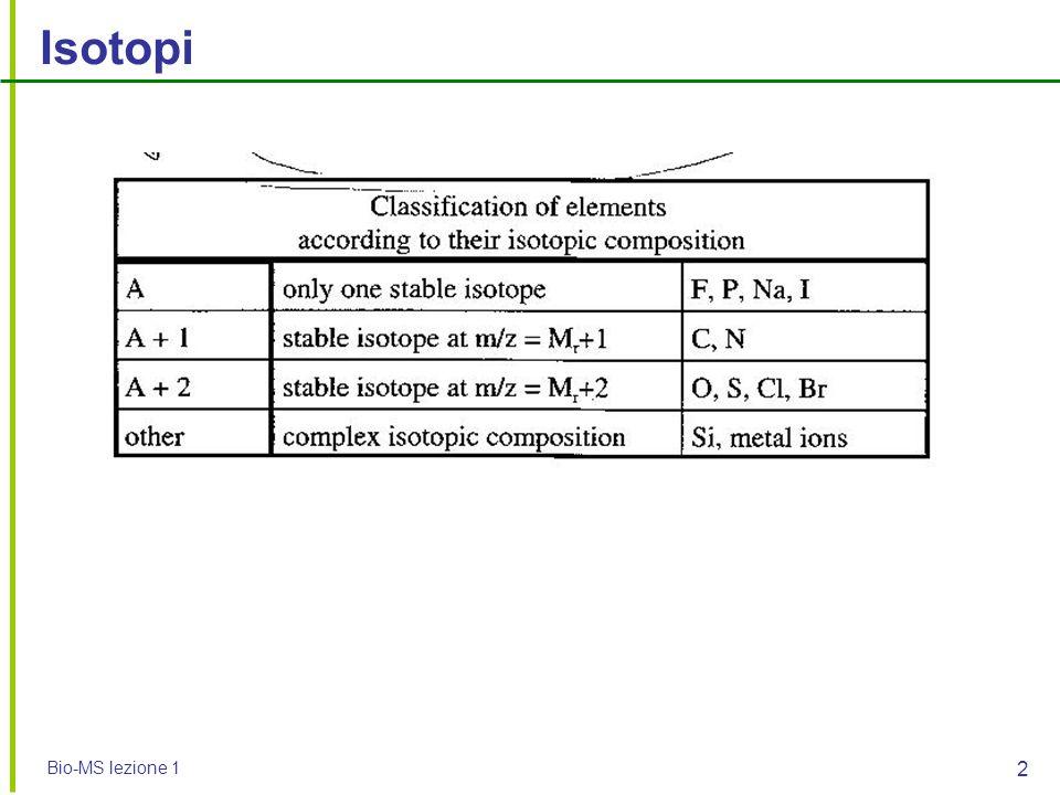 Isotopi Bio-MS lezione 1