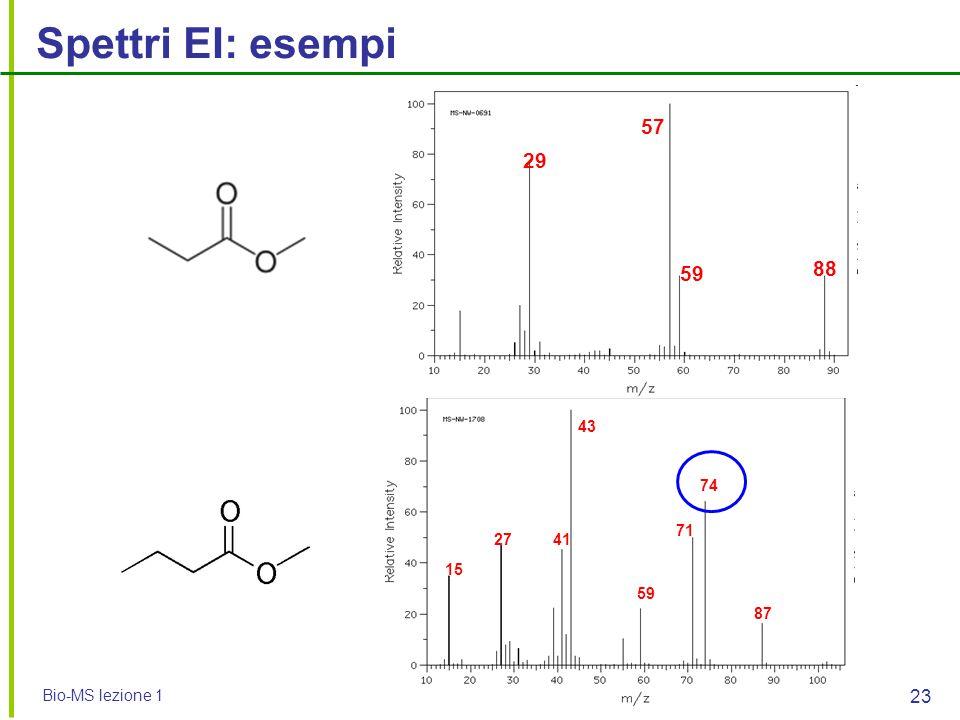 Spettri EI: esempi 88 59 57 29 87 43 41 27 74 71 59 15 Bio-MS lezione 1