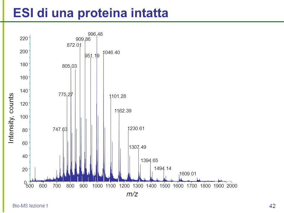 ESI di una proteina intatta