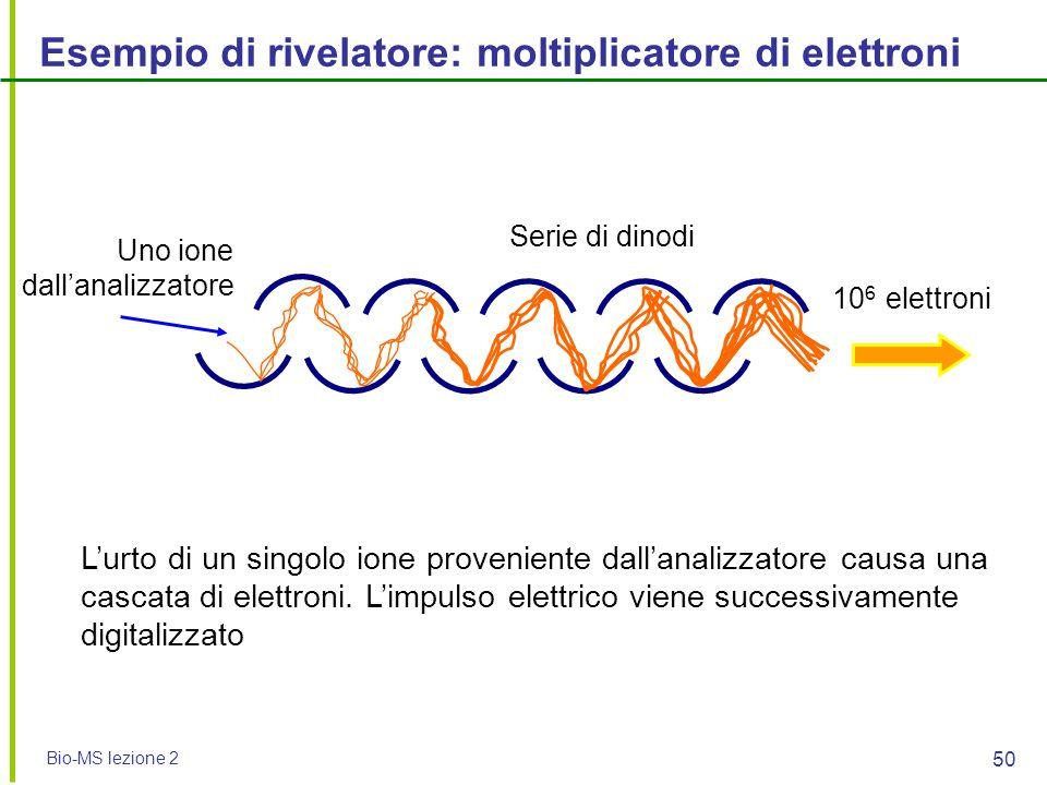Esempio di rivelatore: moltiplicatore di elettroni